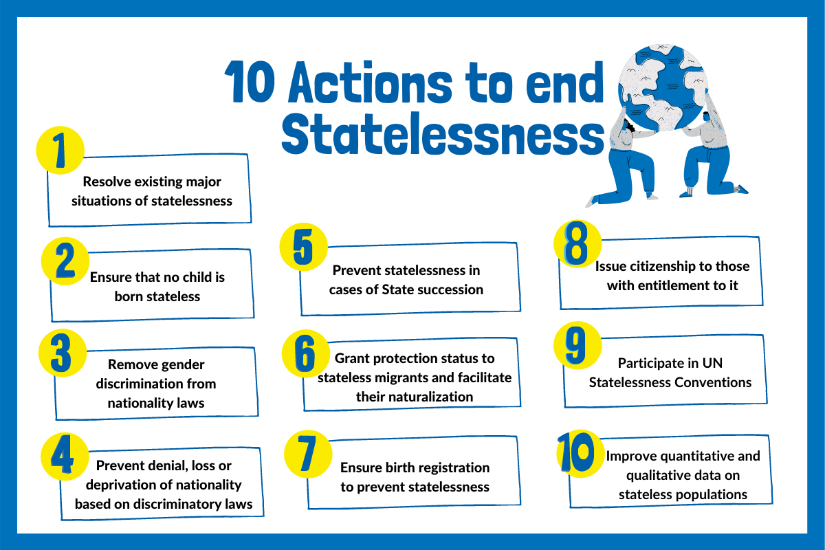 how-to-end-statelessness